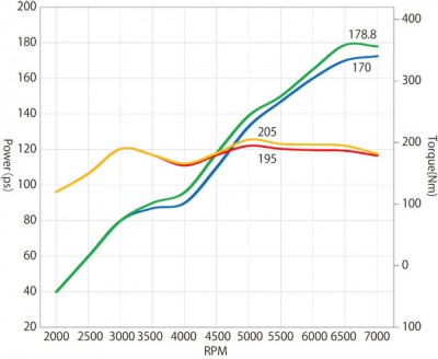 graph-aib-brz