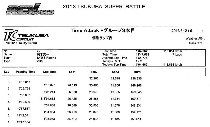 2013_Superbattle_MT__2_